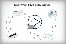 Start with five easy steps